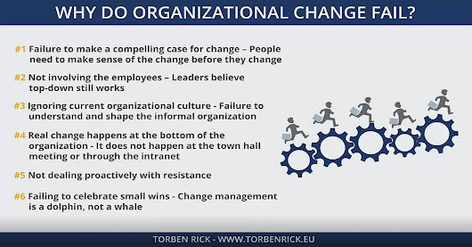 Why does organizational change fail - Torben Rick
