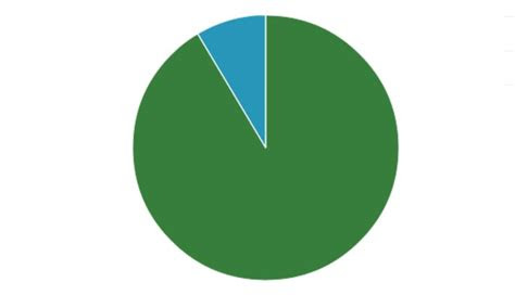 republican  primaries jeb bush mitt romney poll
