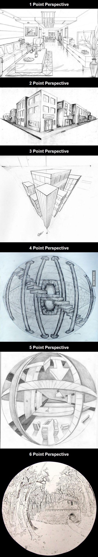 De perspectives no tan sols hi ha una...