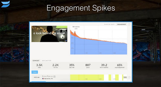 Can Video Analytics Boost Content Effectiveness? | Webinar Recap