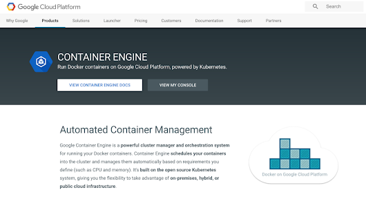 fabric8 on Google Container Engine – fabric8 io