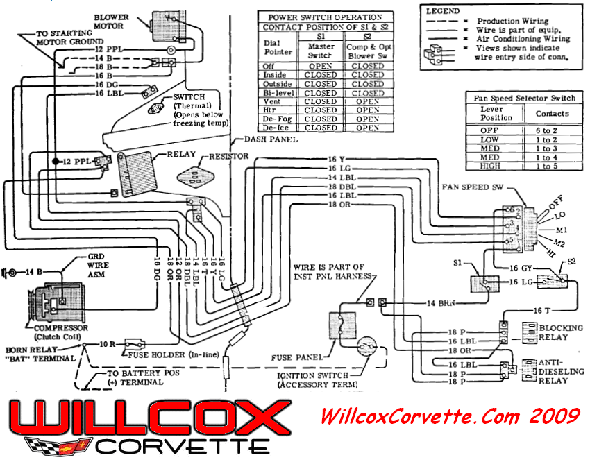 79 Corvette Ac Wiring Diagram Wiring Diagram Productive Productive Zaafran It