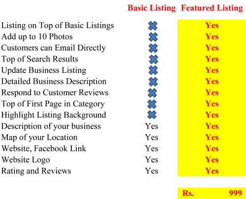 Featured Business Directory Listing Advantages