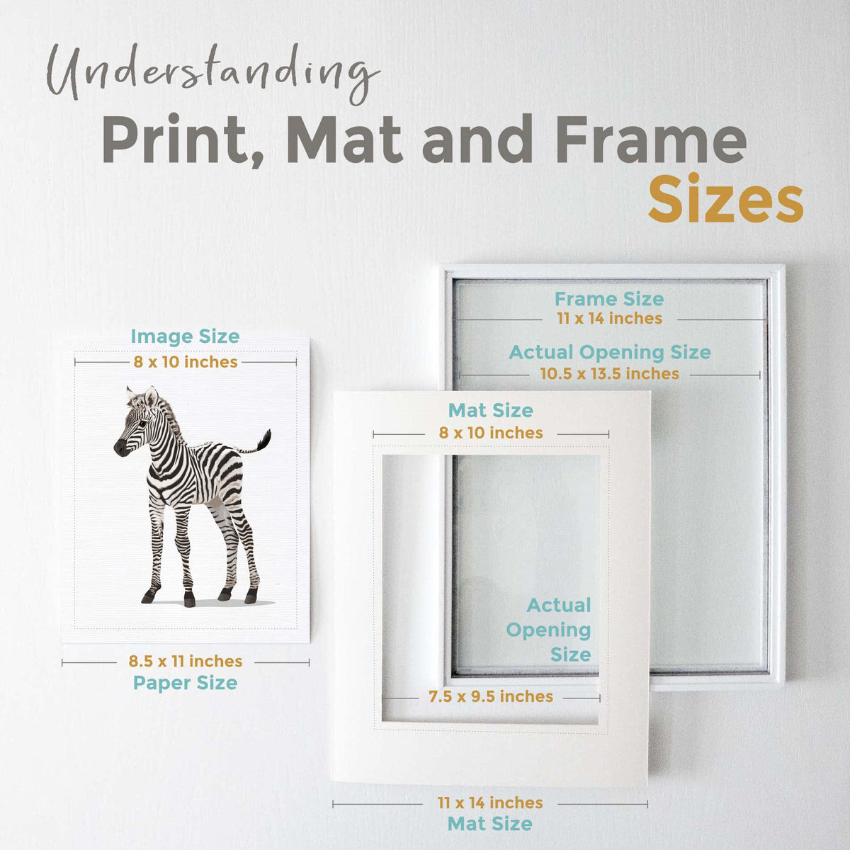 How To Frame Nursery Art Understanding Print And Frame Size