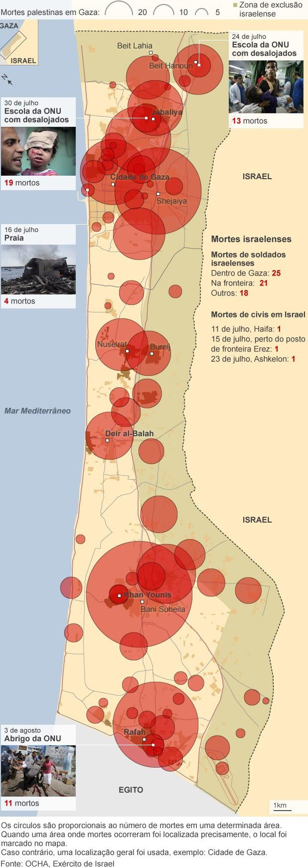 Infográfico BBC (Foto: BBC)
