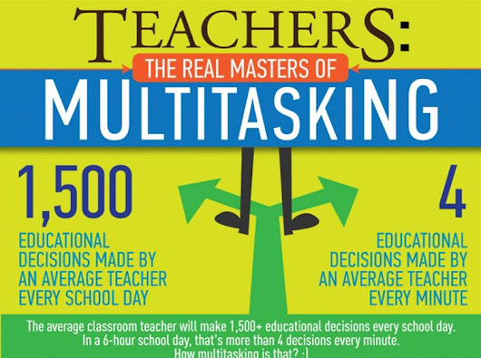 A Teacher Makes 1500 Educational Decisions A Day