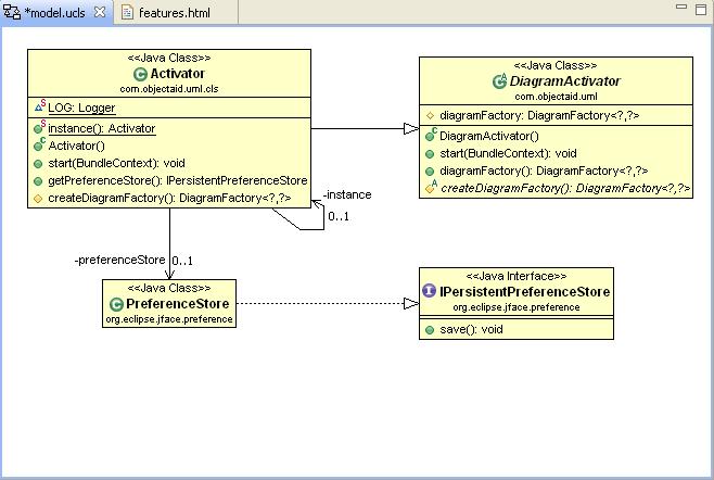Eclipse Class Diagram Plugin - General Wiring Diagram