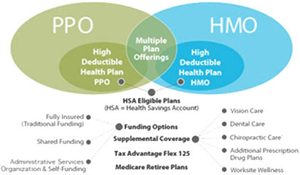 Medicare Health Insurance in Simple Terms