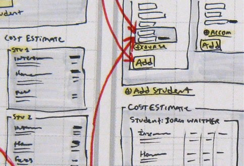 Tools for Sketching User Experiences