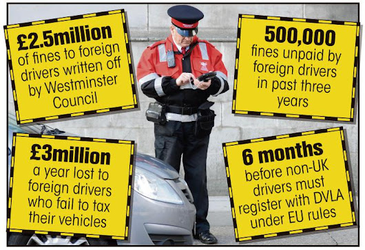 UK owed £20m after dodging parking fines and EU lets them get away with it