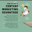 How to Gain a Content Marketing Advantage (Infographic) | WEB ROI