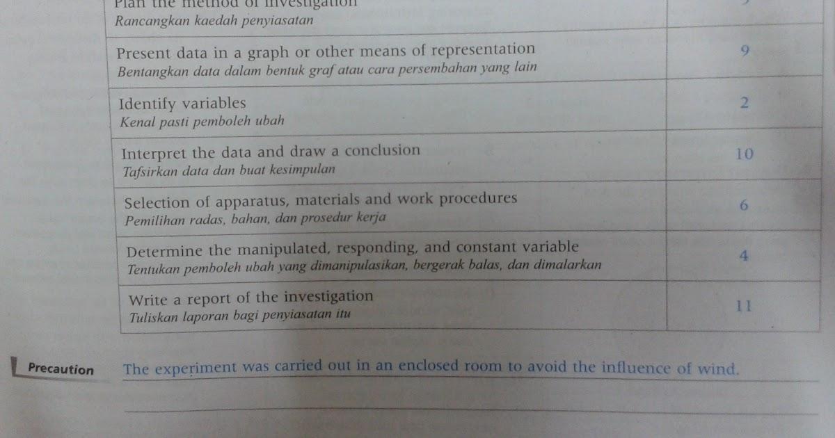 Jawapan Buku Pelangi Fizik Tingkatan 5 - Omong w