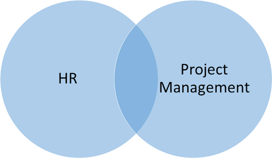 HR Project Management: The Ultimate Guide - upstartHR