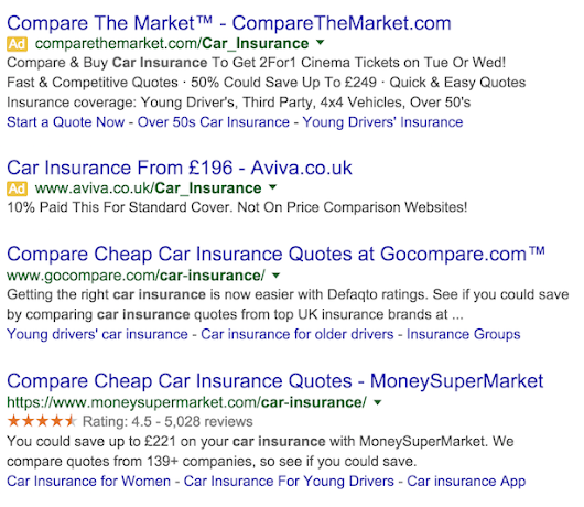 Do 50% of adults really not recognise ads in search results?