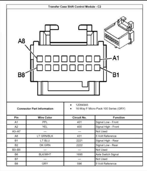 Wiring Diagrams Service 4wd Diagnosis And Repair General Motors Trucks