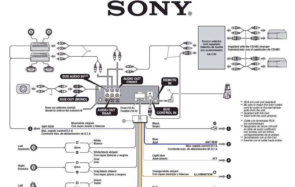 Sony Car Xplod Head Unit Wire Diagram