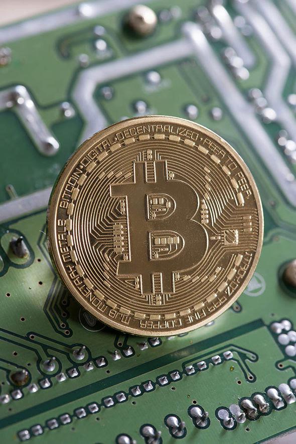 buy bitcoin futures