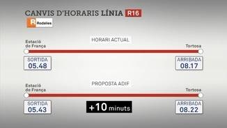 El tren de les 5.48h sortirà 5 minuts abans i arribarà cinc minuts després a la R16