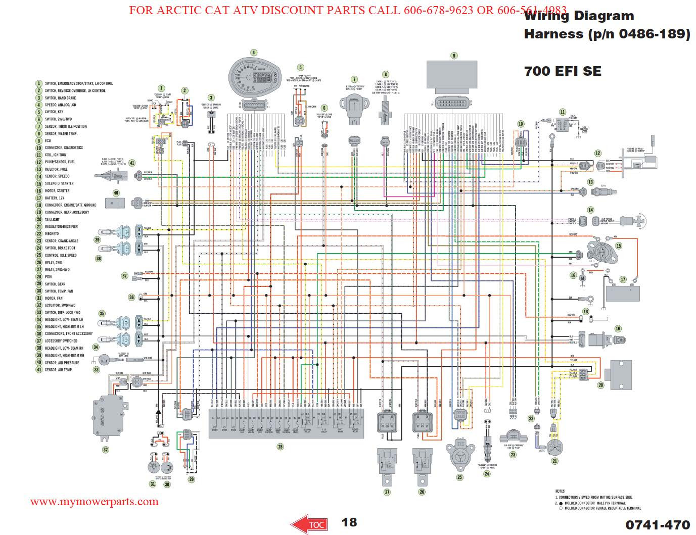 2005 Arctic Cat 700 4x4 Fuse Box Wiring Diagrams Auto Pack Pack Moskitofree It
