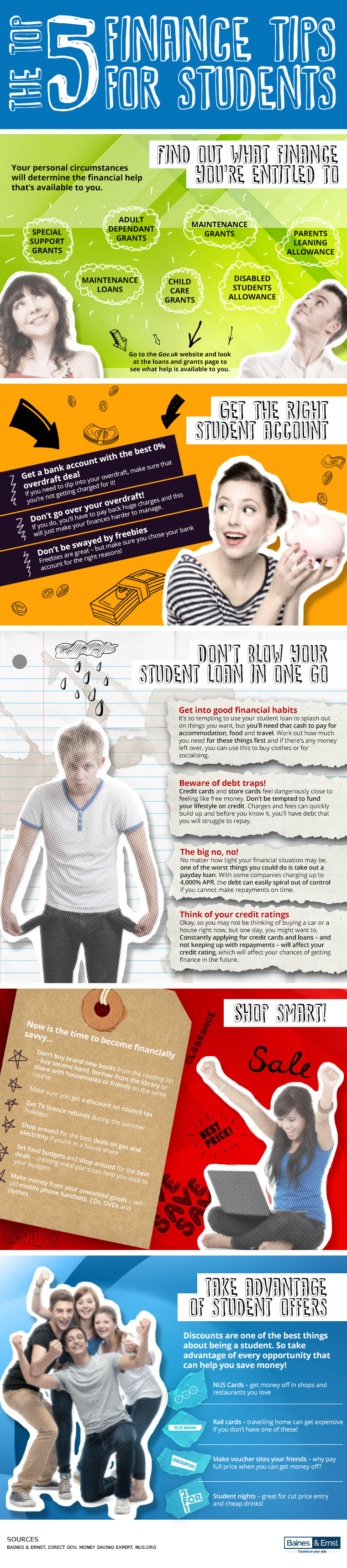 Infographic: Top 5 Finance Tips for Students in the UK