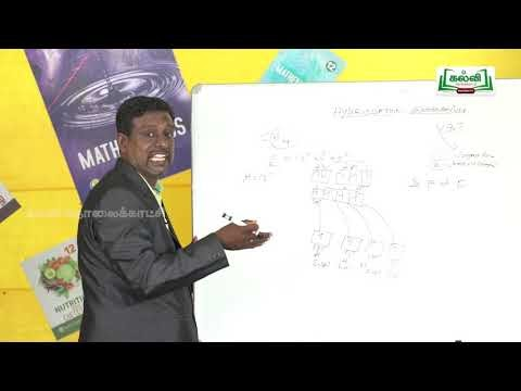 முப்பரிமாணம் Std 12 TM Chemistry  Hybridisation Part 01 Kalvi TV