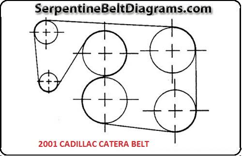 Ford F250 Serpentine Belt Diagram - Free Wiring Diagram