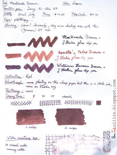 Monteverde Brown on photocopy