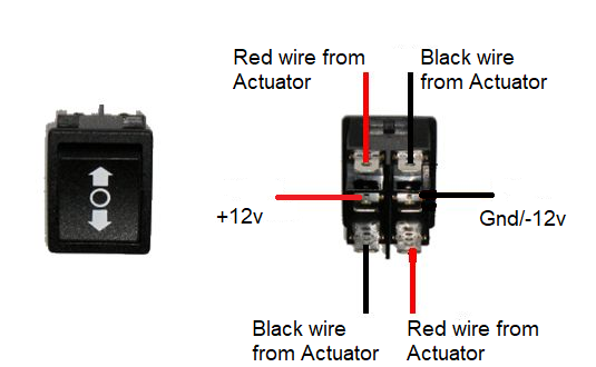 Rocker Switches For Linear Actuators Firgelli