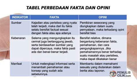 perbedaan fakta  opini  contoh penulis cilik