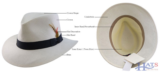 Ultimate Guide to Hat Styles, Terms, and Materials