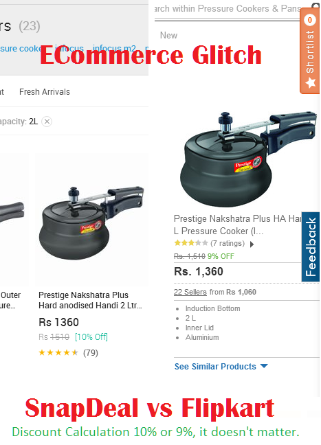 Flipkart Discount Calculation - A Glitch? #EcommerceFlaws