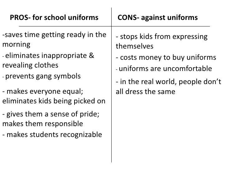 a good thesis statement against school uniforms