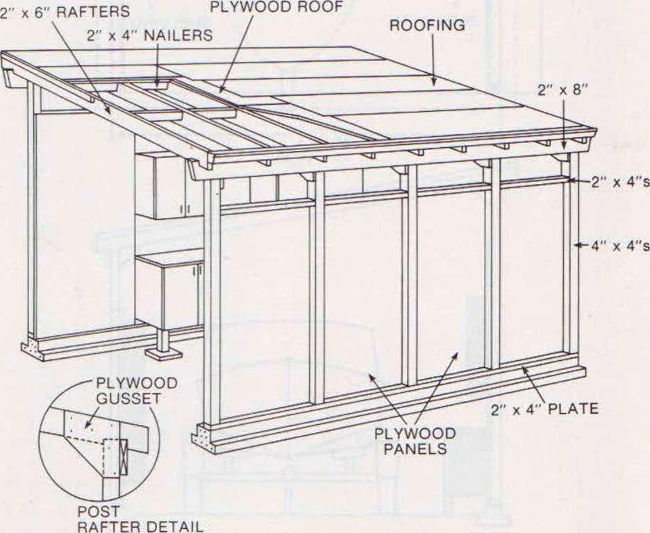Oko Bi Shed Roof Garage Learn How