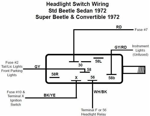 1968 Vw Headlight Switch Wiring Diagram Wiring Diagram Level Level Lastanzadeltempo It