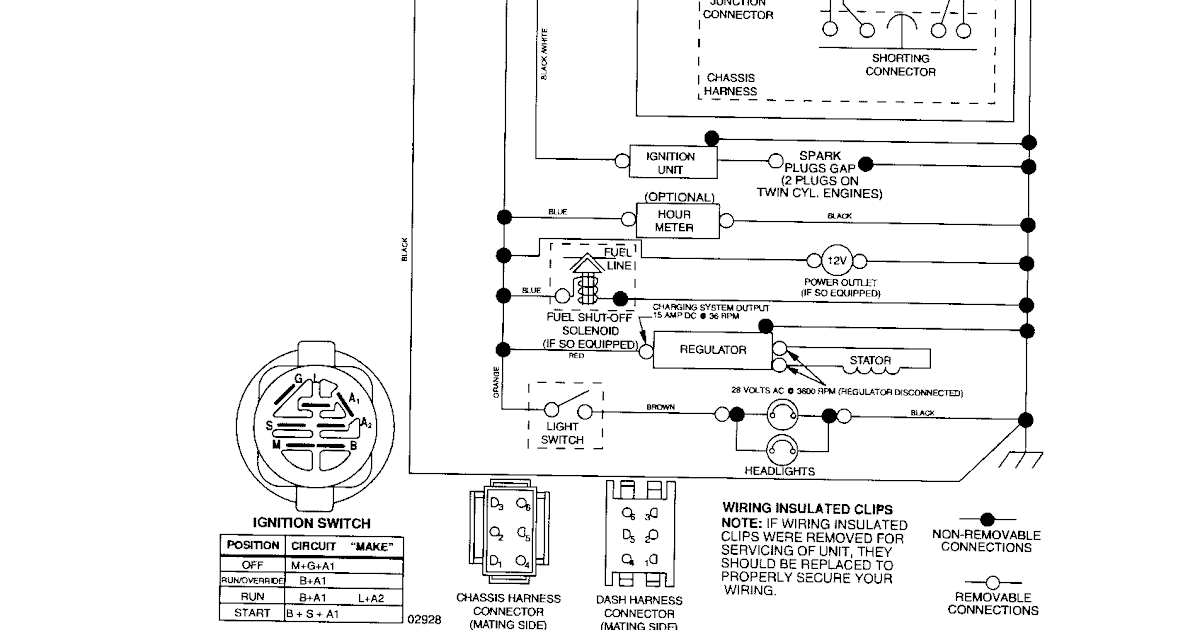 Wiring Diagram Database: John Deere F525 Wiring Diagram