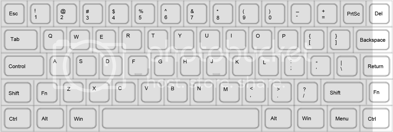 Dox KB, Build your own!
