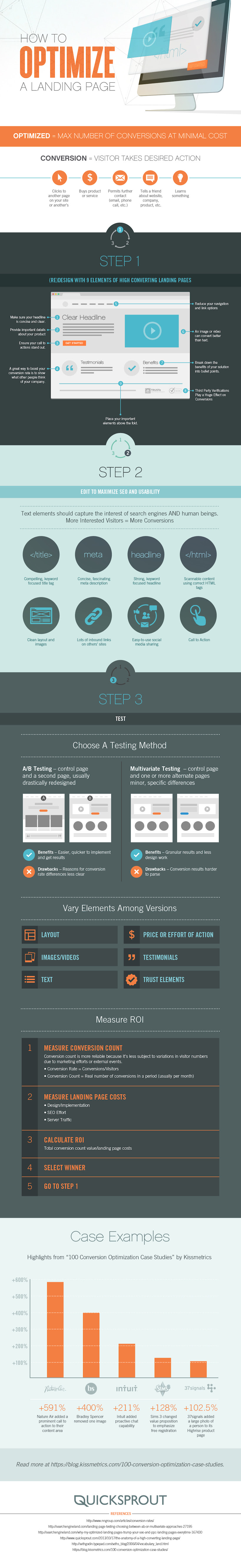 Infographic: How to Optimize a Landing Page [Infographic]