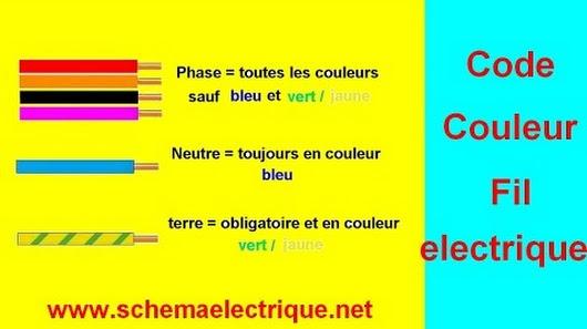 Schema Electrique  Google