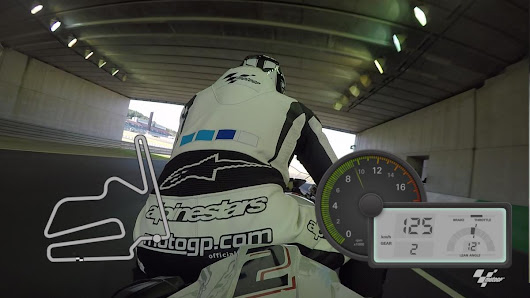 GoPro™ OnBoard lap of the Twin Ring Motegi