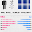 The Top 10 Marketing Infographics of 2011