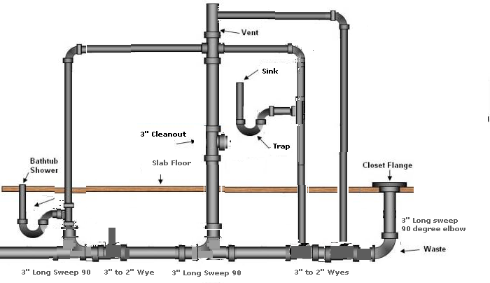 Master Bath Plumbing Layout_2