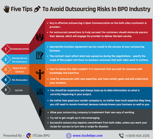 Five Tips To Avoid Outsourcing Risks In BPO Industry | Visual.ly