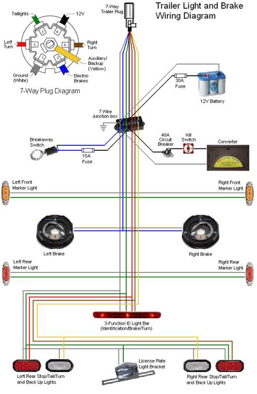 Jeep Cherokee Trailer Wiring Diagram - Wiring Diagram