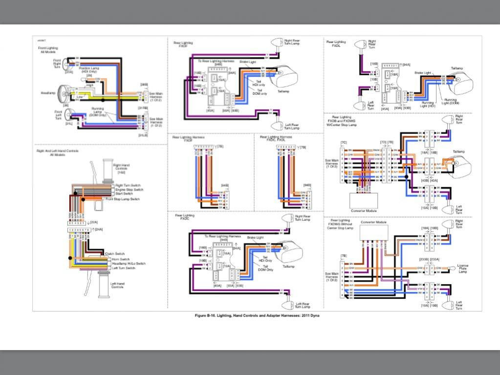 Manuals 2009 Harley Street Glide Wiring Diagram Full Version Hd Quality Wiring Diagram Database Model Diagram Parcodeiprincipiricevimenti It