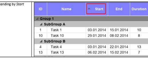 Three Steps to Add a Comfortable Sorting Option to Grouped Gantt Charts