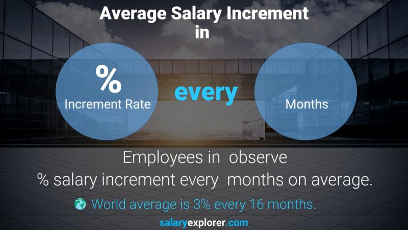 Aircraft Mechanic Average Salary in France 2020 - The ...