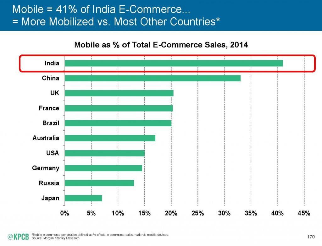 bolie e commerce nternet_Trends_2015-3