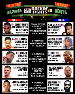 Results from action packed NY boxing night at the Paramount » Boxing News