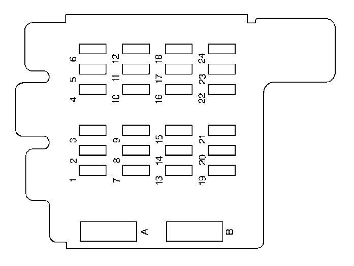 Diagram 2000 Chevy Astro Wiring Diagram Full Version Hd Quality Wiring Diagram Lopp Diagram Kuteportal Fr