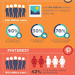 You Can't Win 'Em All. Social Media Marketing by Generation [Infographic] (12 Small Business Marketing Rules)